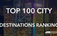 Ова се најпосетените градови во светот