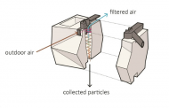 Овие иновативни тули го чистат загадувањето од воздухот