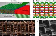 Автомобилите во иднина ќе бидат 3Д печатени со материјал кој е отпорен на вибрации