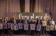 Кои се Superbrands во Македонија за 2018 година?