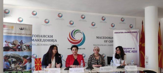 Женското претприемништво неискористен извор за економски раст