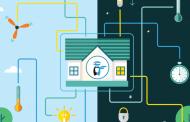 5 сензори и еден безжичен рутер прават прават паметен дом! Ама Smart е придавката која продава…