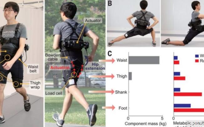 Научници создадоа роботски шорцеви кои ќе ни помагаат во одењето и трчањето